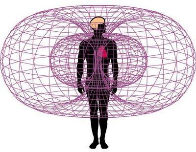 Intelligence du Coeur  Electromagnetic_field